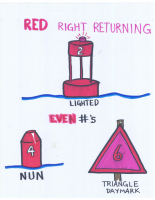07-Red ATONs