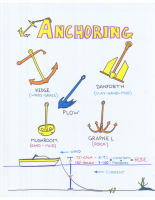 09-Anchoring
