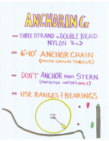 10-Anchoring