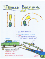 17-Trailer Backing