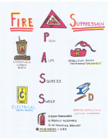 18-Fire Suppresion