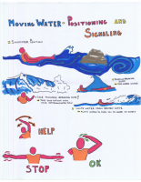 21-Moving Water Positioning and Signaling